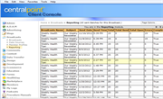 Centralpoint Email Broadcast Reporting